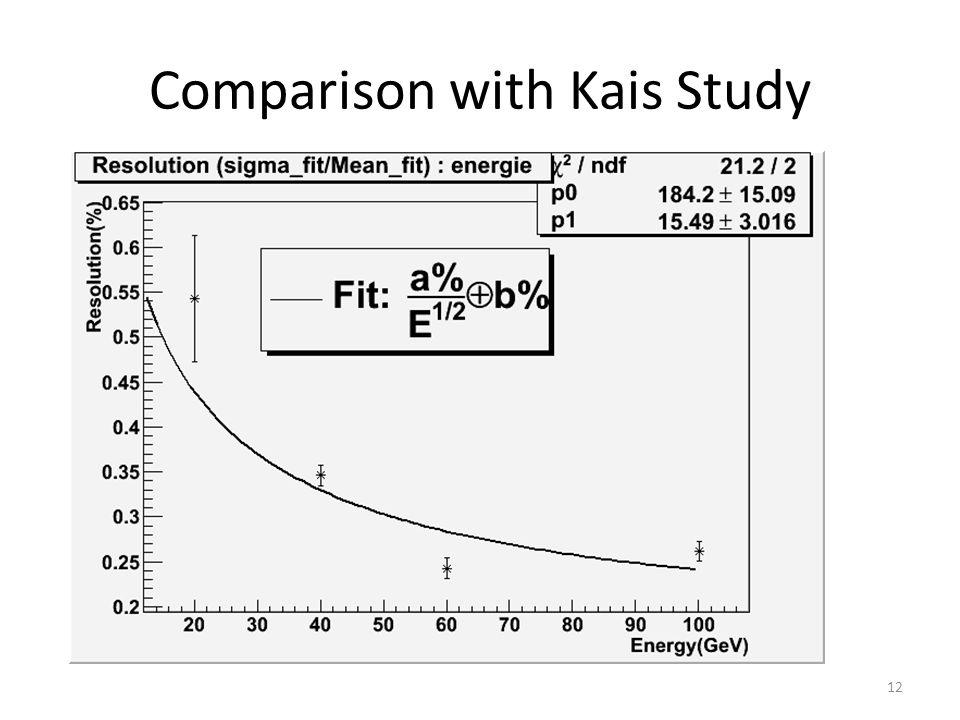 Comparison with Kais Study 12