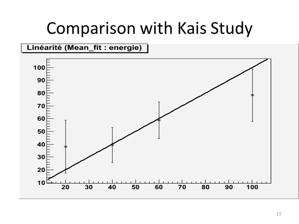 Comparison with Kais Study 13