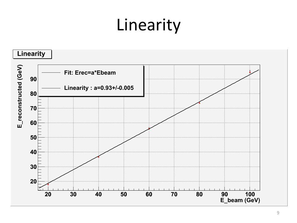 Linearity 9