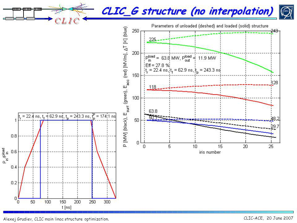 CLIC-ACE, 20 June 2007 Alexej Grudiev, CLIC main linac structure optimization.