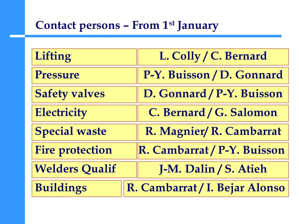 How to request - Mechanics Pressure PeriodicalOn request Lifting Safety valves Defined with link persons and equipment owners for the year.