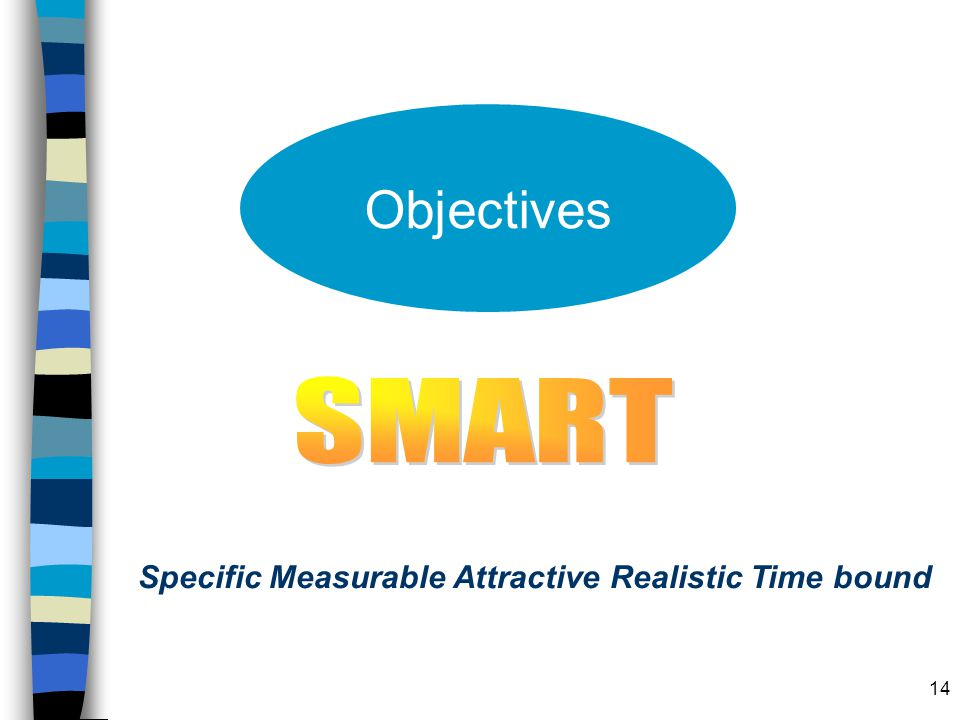 14 Objectives Specific Measurable Attractive Realistic Time bound