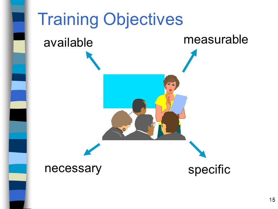 15 available necessary measurable specific Training Objectives