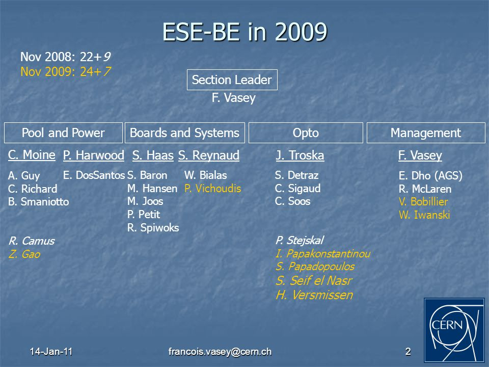 14-Jan-11francois.vasey@cern.ch2 ESE-BE in 2009 Section Leader Pool and PowerBoards and SystemsOptoManagement F.