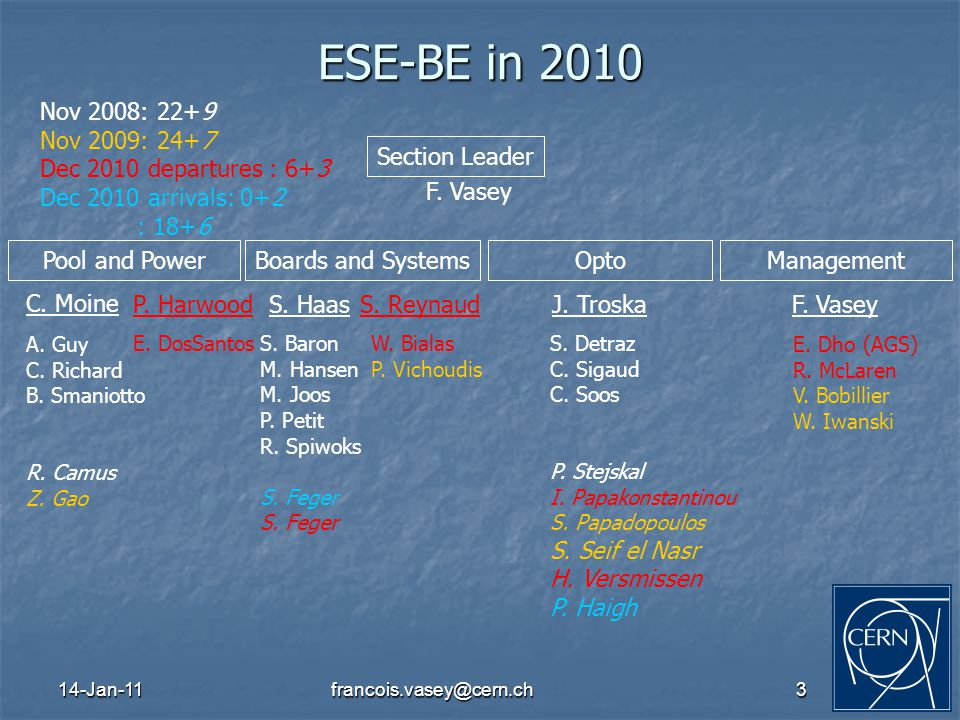 14-Jan-11francois.vasey@cern.ch4 ESE-BE in 2011 Section Leader Pool and PowerBoards and SystemOpto F.