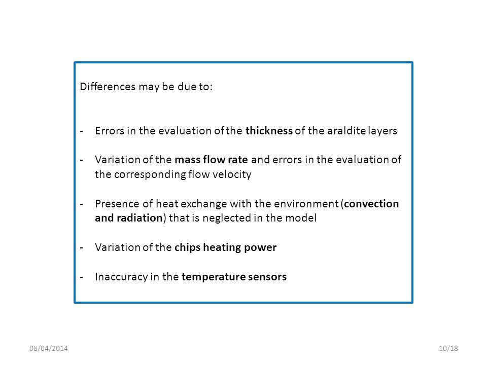 Differences may be due to: -Errors in the evaluation of the thickness of the araldite layers -Variation of the mass flow rate and errors in the evaluation of the corresponding flow velocity -Presence of heat exchange with the environment (convection and radiation) that is neglected in the model -Variation of the chips heating power -Inaccuracy in the temperature sensors 08/04/201410/18