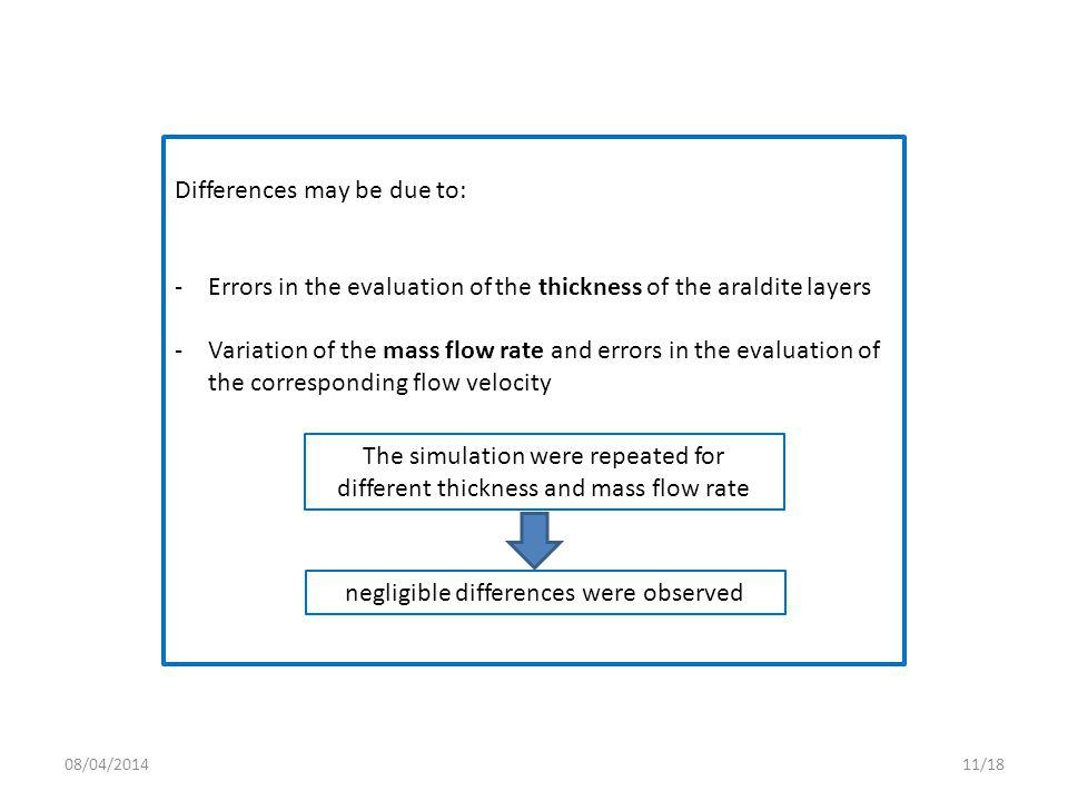 Differences may be due to: -Errors in the evaluation of the thickness of the araldite layers -Variation of the mass flow rate and errors in the evaluation of the corresponding flow velocity The simulation were repeated for different thickness and mass flow rate negligible differences were observed 08/04/201411/18