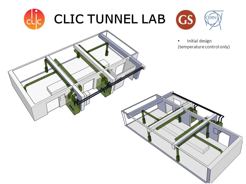 Initial design (temperature control only) CLIC TUNNEL LAB