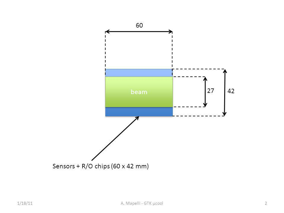 Sensors + R/Ο chips (60 x 42 mm) Sensor + R/O chips 60 42 beam 27 1/18/11A. Mapelli - GTK µcool2