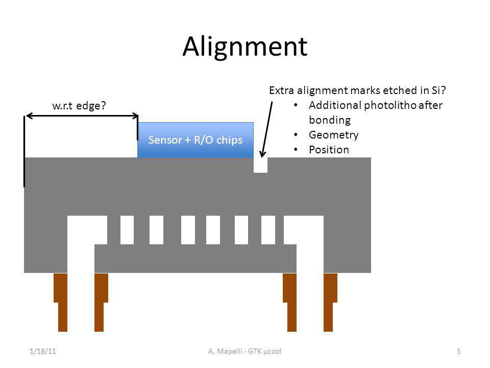 Alignment 1/18/11A. Mapelli - GTK µcool5 Sensor + R/O chips w.r.t edge.