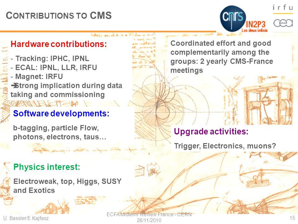 C ONTRIBUTIONS TO CMS U.
