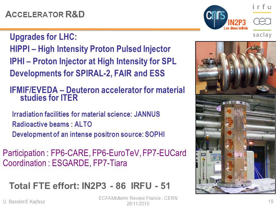 A CCELERATOR R&D U.