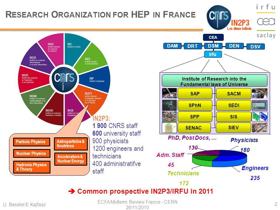 U. Bassler/E.Kajfasz ECFA Midterm Review France - CERN 26/11/2010 2 R ESEARCH O RGANIZATION FOR HEP IN F RANCE SIEV SPP SPhN SAP SACM SIS SEDI SENAC I
