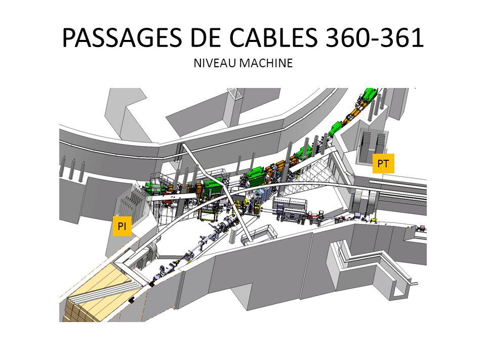 PASSAGES DE CABLES 360-361 NIVEAU MACHINE PI PT