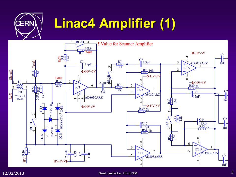 12/02/2013 Gerrit Jan Focker, BE/BI/PM 5 Linac4 Amplifier (1)