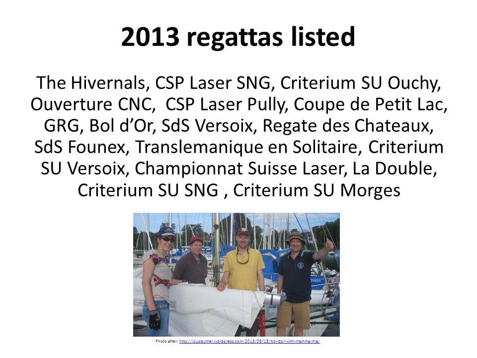 2013 regattas listed The Hivernals, CSP Laser SNG, Criterium SU Ouchy, Ouverture CNC, CSP Laser Pully, Coupe de Petit Lac, GRG, Bol dOr, SdS Versoix, Regate des Chateaux, SdS Founex, Translemanique en Solitaire, Criterium SU Versoix, Championnat Suisse Laser, La Double, Criterium SU SNG, Criterium SU Morges Photo after: http://loupdumer.wordpress.com/2013/06/18/bol-dor-with-mamma-mia/http://loupdumer.wordpress.com/2013/06/18/bol-dor-with-mamma-mia/