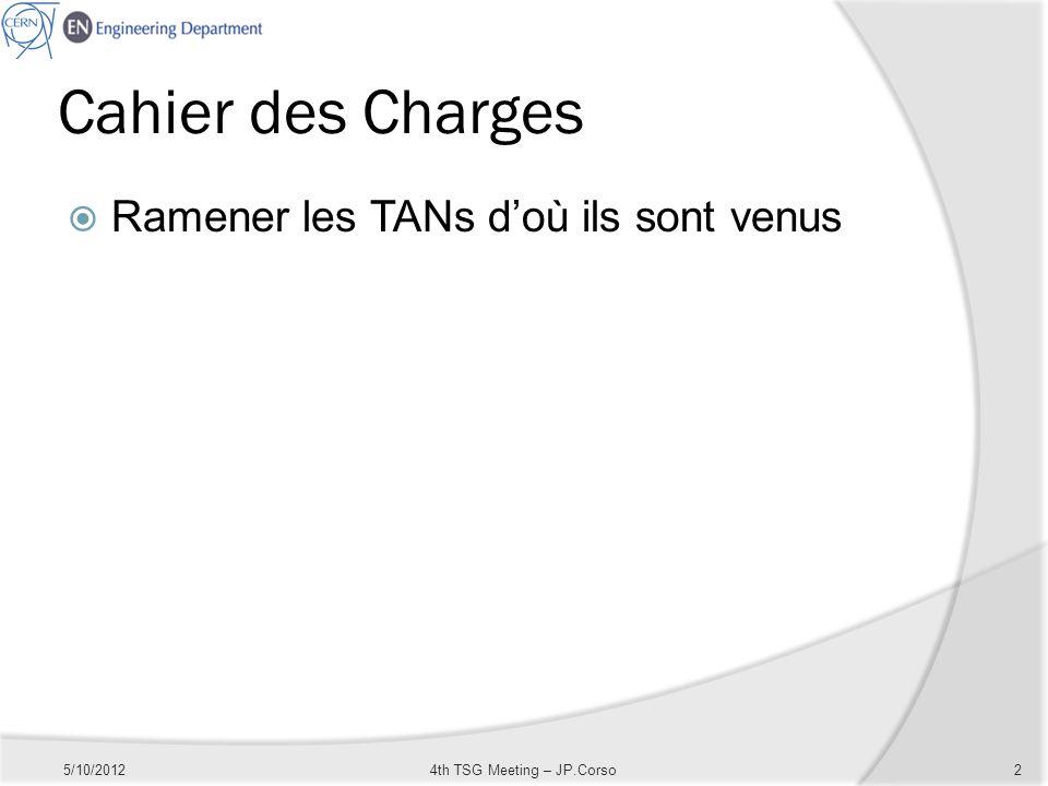 Cahier des Charges Ramener les TANs doù ils sont venus 25/10/20124th TSG Meeting – JP.Corso