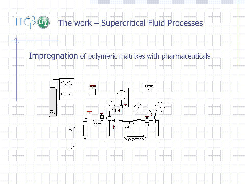 The work – Supercritical Fluid Processes Impregnation of polymeric matrixes with pharmaceuticals