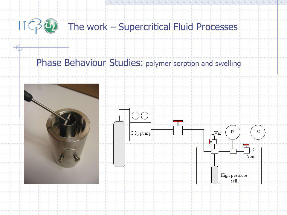 The work – Supercritical Fluid Processes Phase Behaviour Studies: polymer sorption and swelling