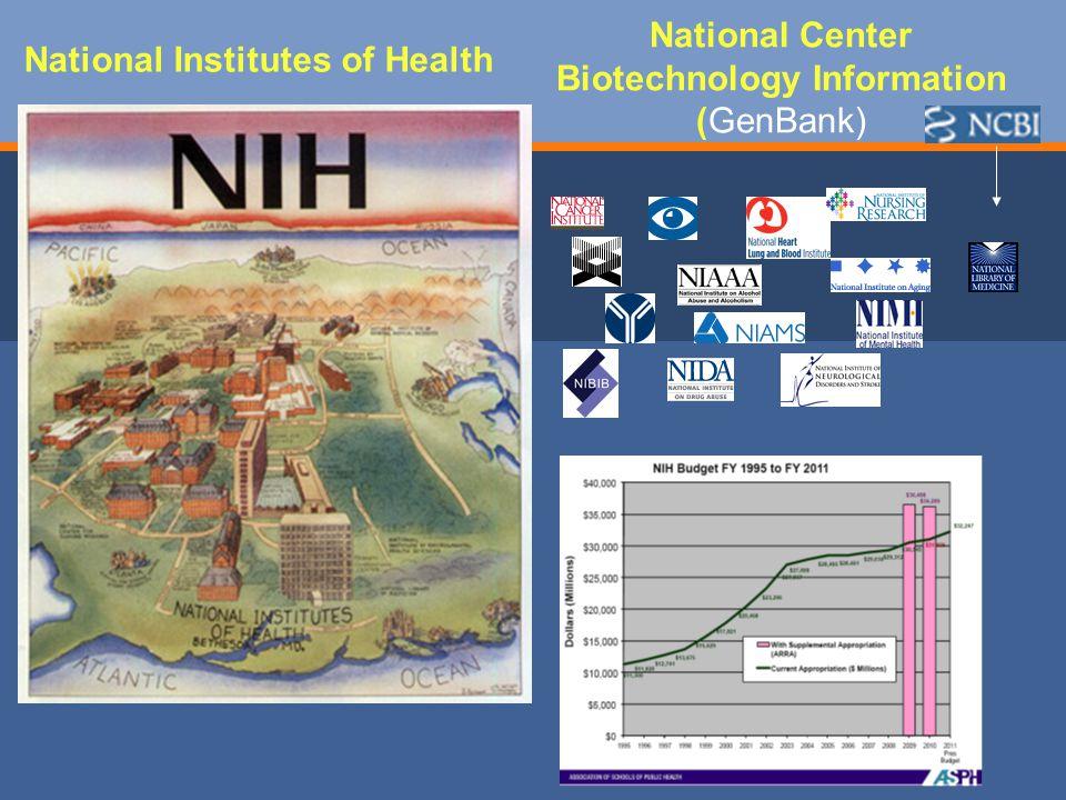National Center Biotechnology Information (GenBank) National Institutes of Health