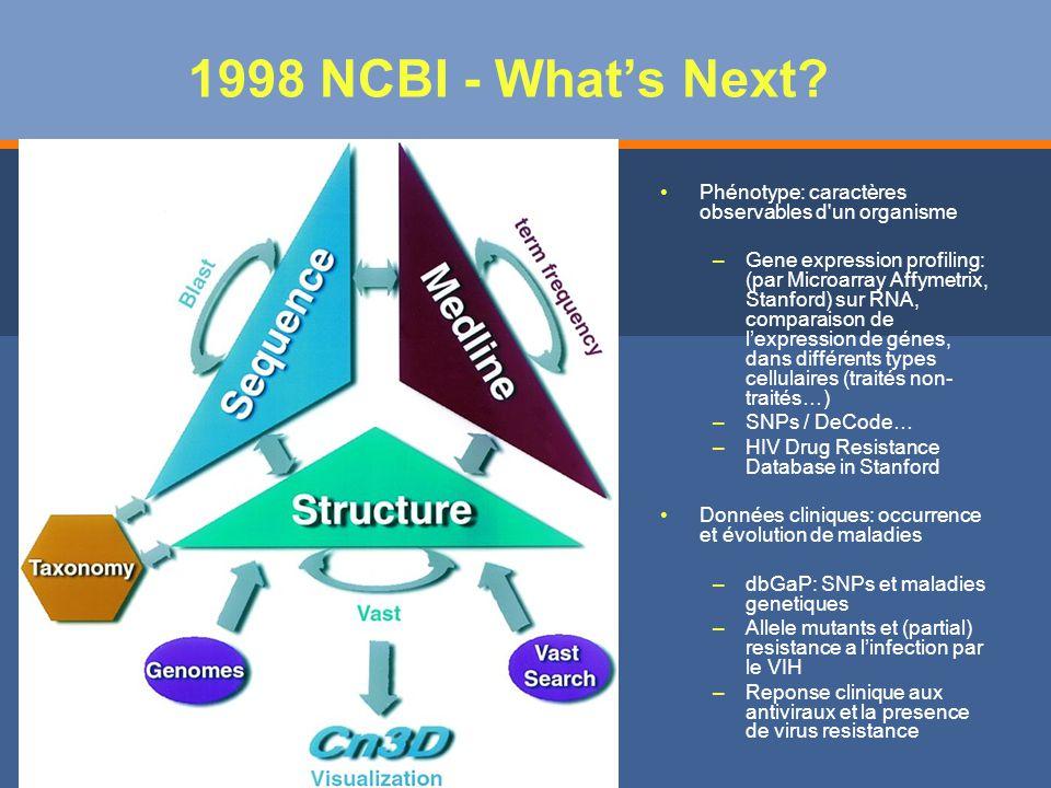 1998 NCBI - Whats Next.