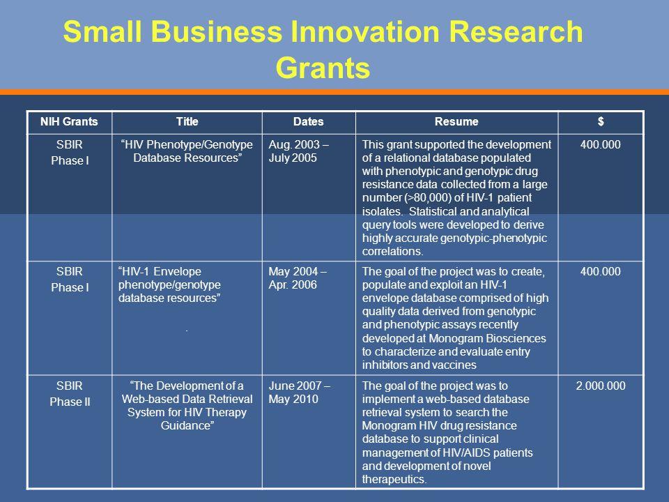 Small Business Innovation Research Grants NIH GrantsTitleDatesResume$ SBIR Phase I HIV Phenotype/Genotype Database Resources Aug.