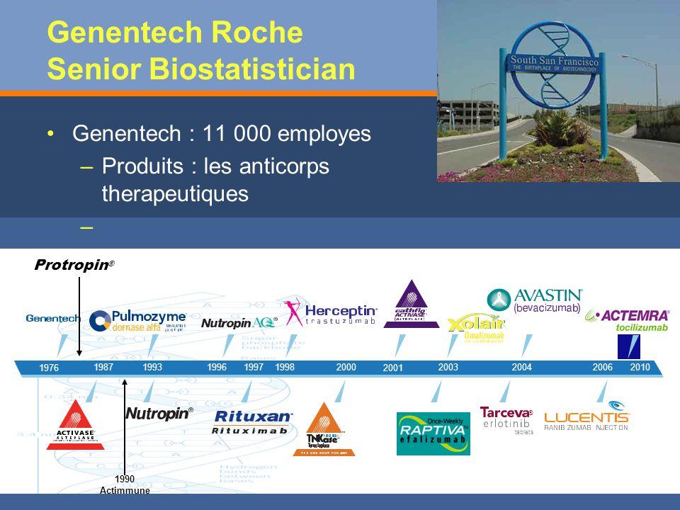 Genentech Roche Senior Biostatistician Genentech : 11 000 employes – –Produits : les anticorps therapeutiques – – 1976 1987 1998 2000 2001 200320042006199319961997 founded tablets ® 2010 Protropin ® 1990 Actimmune