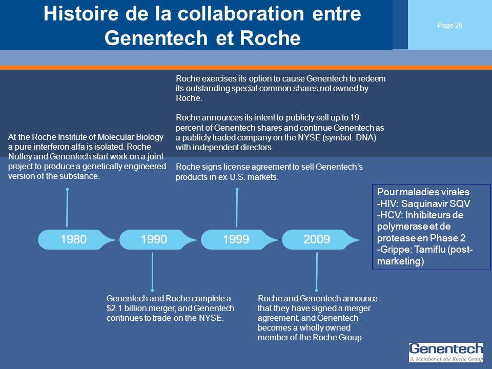 Page 20 Histoire de la collaboration entre Genentech et Roche 1980199019992009 At the Roche Institute of Molecular Biology a pure interferon alfa is isolated.