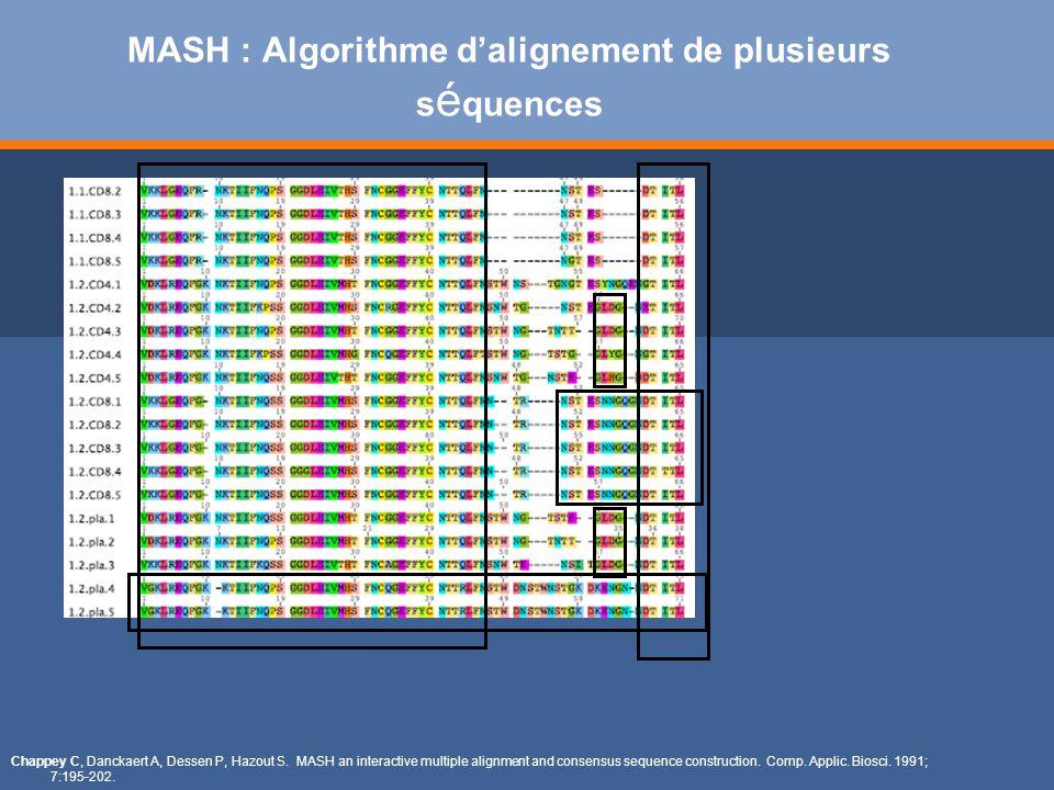MASH : Algorithme dalignement de plusieurs s é quences Chappey C, Danckaert A, Dessen P, Hazout S.