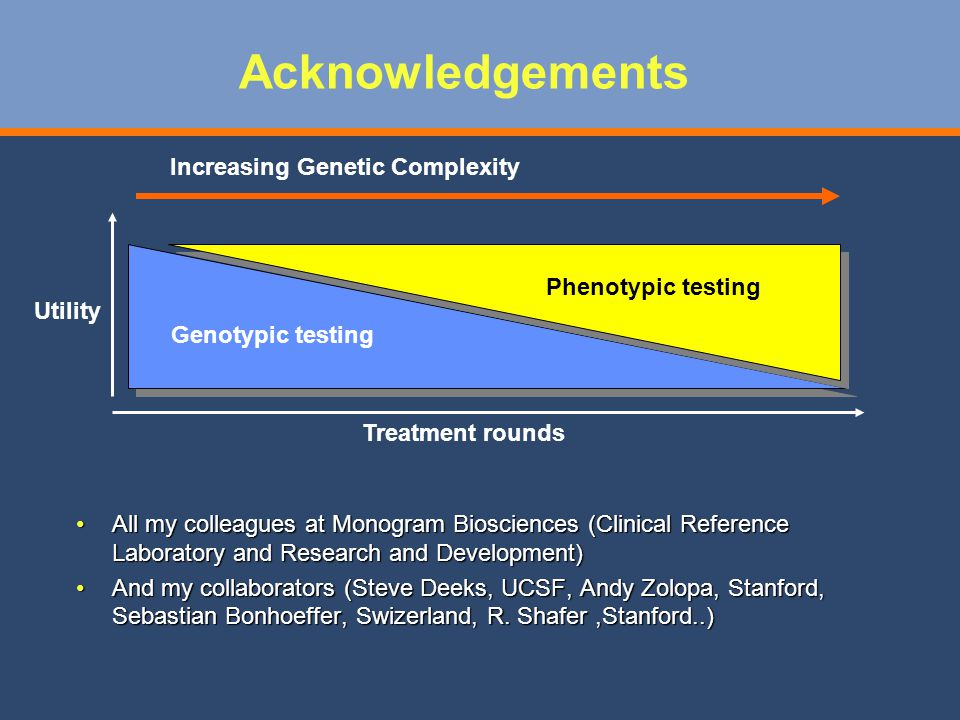 Acknowledgements Genotypic testing Phenotypic testing Treatment rounds Utility Increasing Genetic Complexity All my colleagues at Monogram Biosciences (Clinical Reference Laboratory and Research and Development)All my colleagues at Monogram Biosciences (Clinical Reference Laboratory and Research and Development) And my collaborators (Steve Deeks, UCSF, Andy Zolopa, Stanford, Sebastian Bonhoeffer, Swizerland, R.