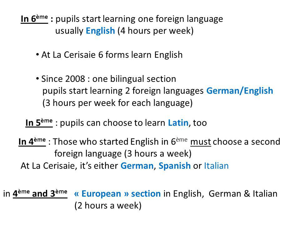 In 6 ème : pupils start learning one foreign language usually English (4 hours per week) At La Cerisaie 6 forms learn English Since 2008 : one bilingu
