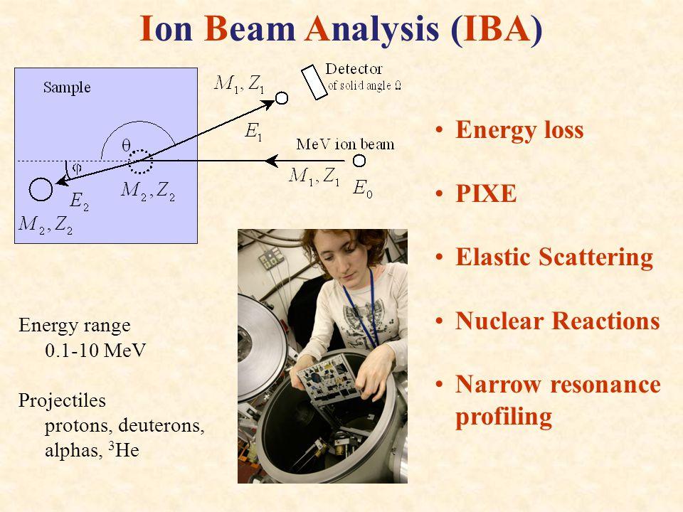 RBS : Performances Sensibilité : 10 14 at/cm 2 Résolution en profondeur :10 nm Résolution en masse :1 amu jusqu à ~40 amu Durée d analyse :5 minutes Nécessite vide :<10 -5 mbar (conditions favorables)