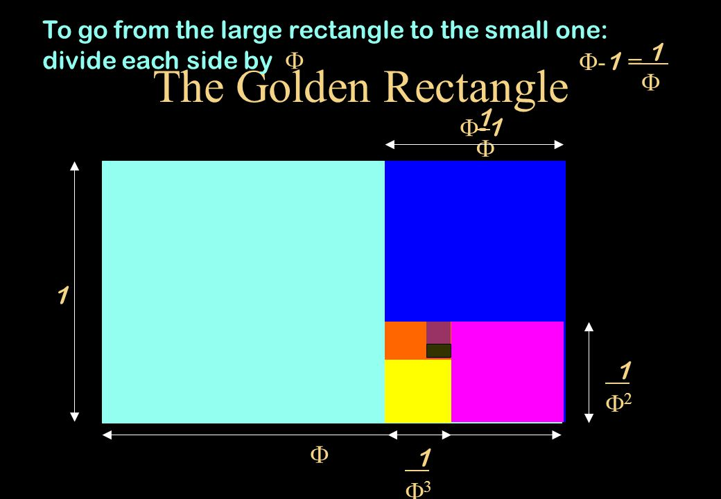 The Golden Rectangle 1 1 1 3 To go from the large rectangle to the small one: divide each side by 1 - 1 = 1 2