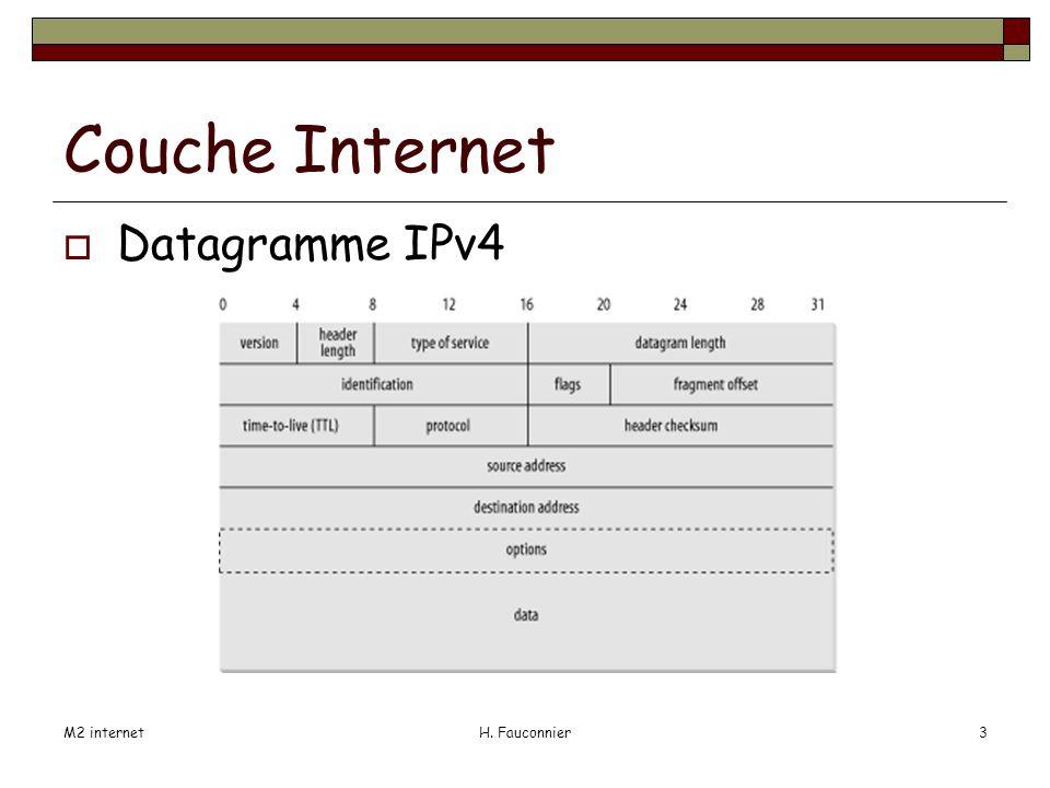M2 internetH.
