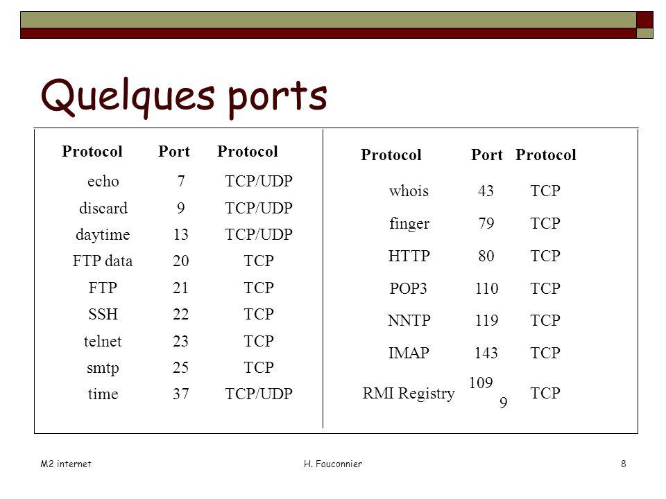 M2 internetH. Fauconnier9 Proxys