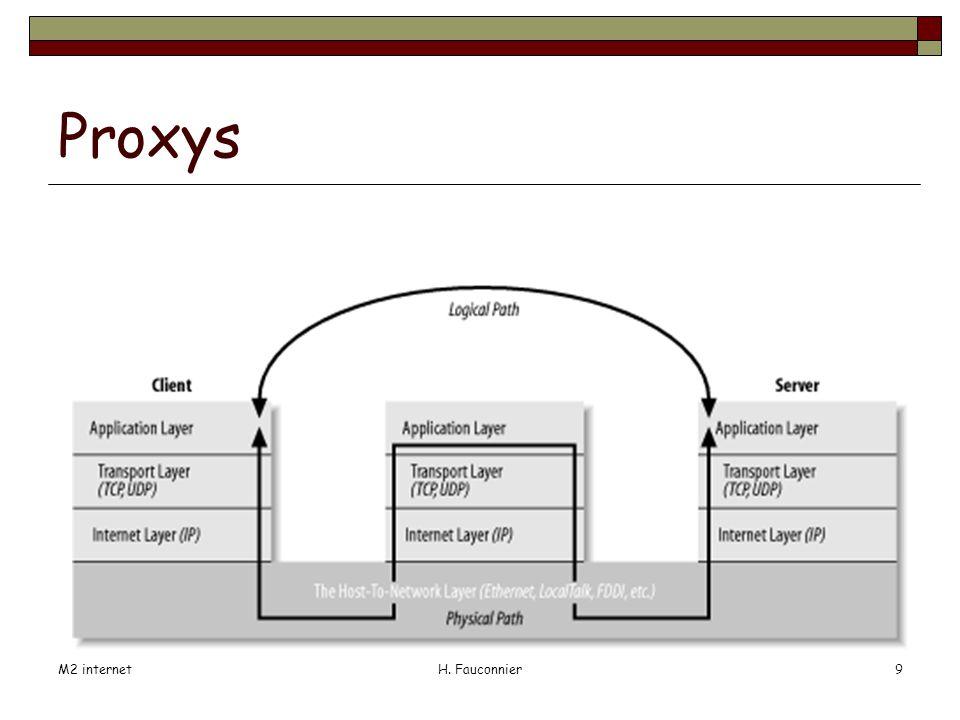 M2 internetH.Fauconnier10 Comment travailler avec un proxy.