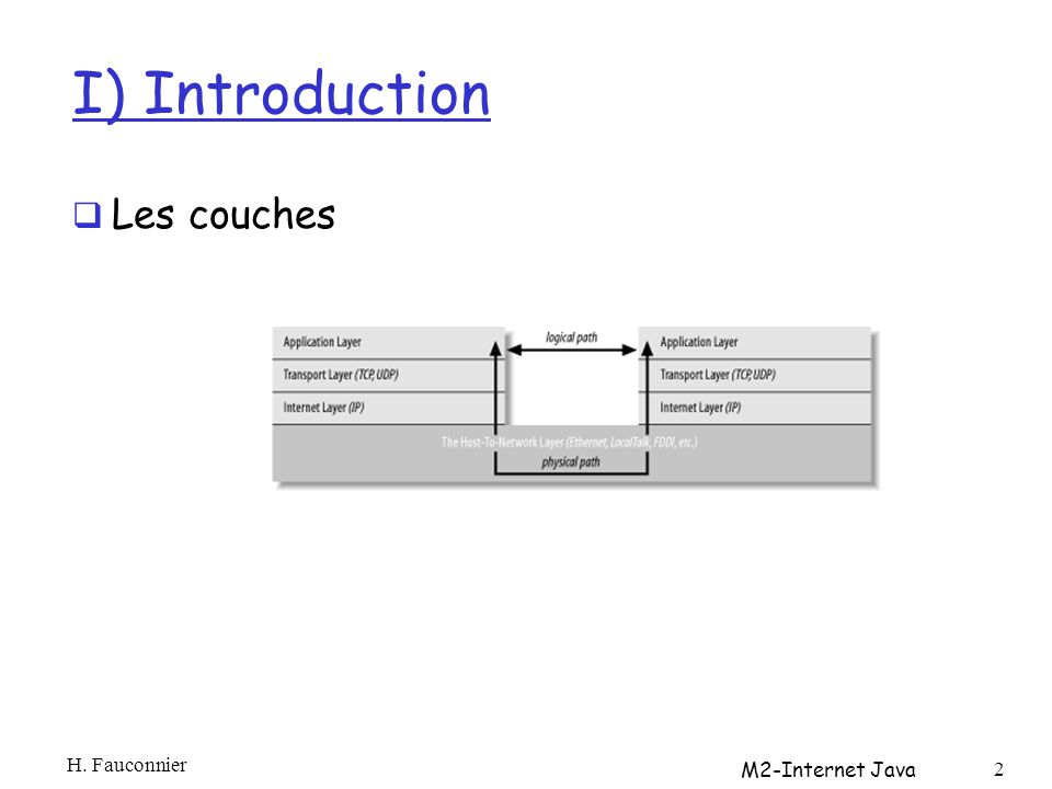 I) Introduction Les couches H. Fauconnier M2-Internet Java 2