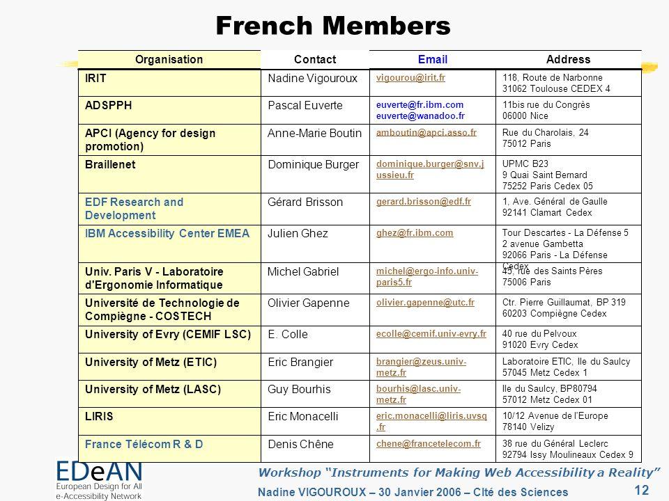 12 Workshop Instruments for Making Web Accessibility a Reality Nadine VIGOUROUX – 30 Janvier 2006 – CIté des Sciences French Members 38 rue du Général