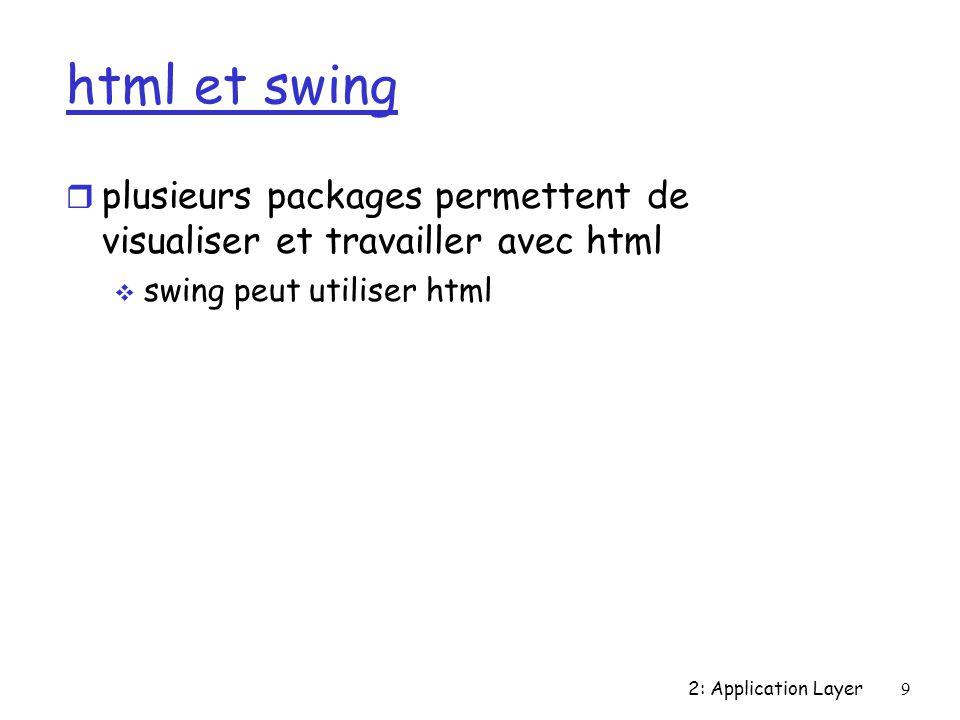2: Application Layer9 html et swing r plusieurs packages permettent de visualiser et travailler avec html swing peut utiliser html