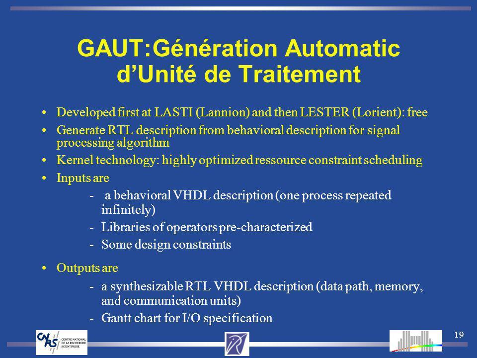 19 GAUT:Génération Automatic dUnité de Traitement Developed first at LASTI (Lannion) and then LESTER (Lorient): free Generate RTL description from beh