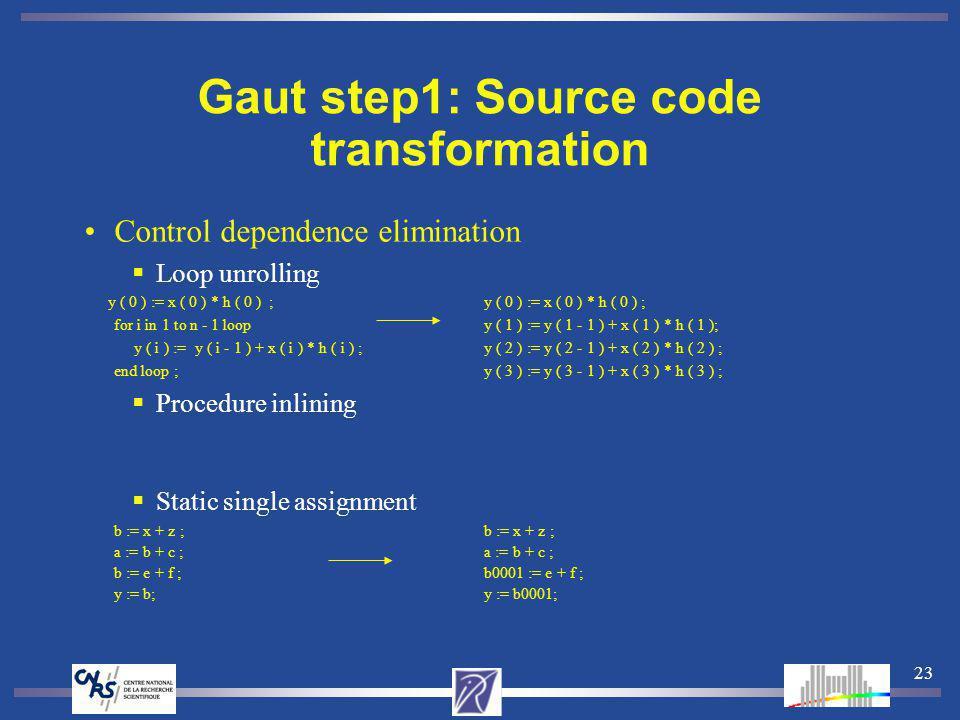 23 Gaut step1: Source code transformation Control dependence elimination Loop unrolling y ( 0 ) := x ( 0 ) * h ( 0 ) ;y ( 0 ) := x ( 0 ) * h ( 0 ) ; for i in 1 to n - 1 loopy ( 1 ) := y ( 1 - 1 ) + x ( 1 ) * h ( 1 ); y ( i ) := y ( i - 1 ) + x ( i ) * h ( i ) ;y ( 2 ) := y ( 2 - 1 ) + x ( 2 ) * h ( 2 ) ; end loop ;y ( 3 ) := y ( 3 - 1 ) + x ( 3 ) * h ( 3 ) ; Procedure inlining Static single assignmentb := x + z ; a := b + c ; b := e + f ;b0001 := e + f ; y := b;y := b0001;