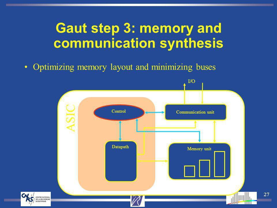 27 Gaut step 3: memory and communication synthesis Optimizing memory layout and minimizing buses ASIC I/O Communication unit Datapath Memory unit Cont