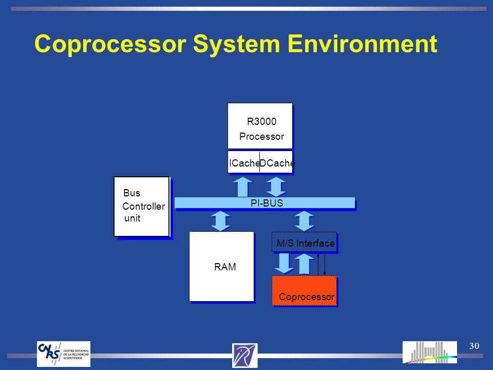 30 Coprocessor System Environment Bus unit Coprocessor Processor R3000 ICacheDCache PI-BUS RAM Controller M/S Interface