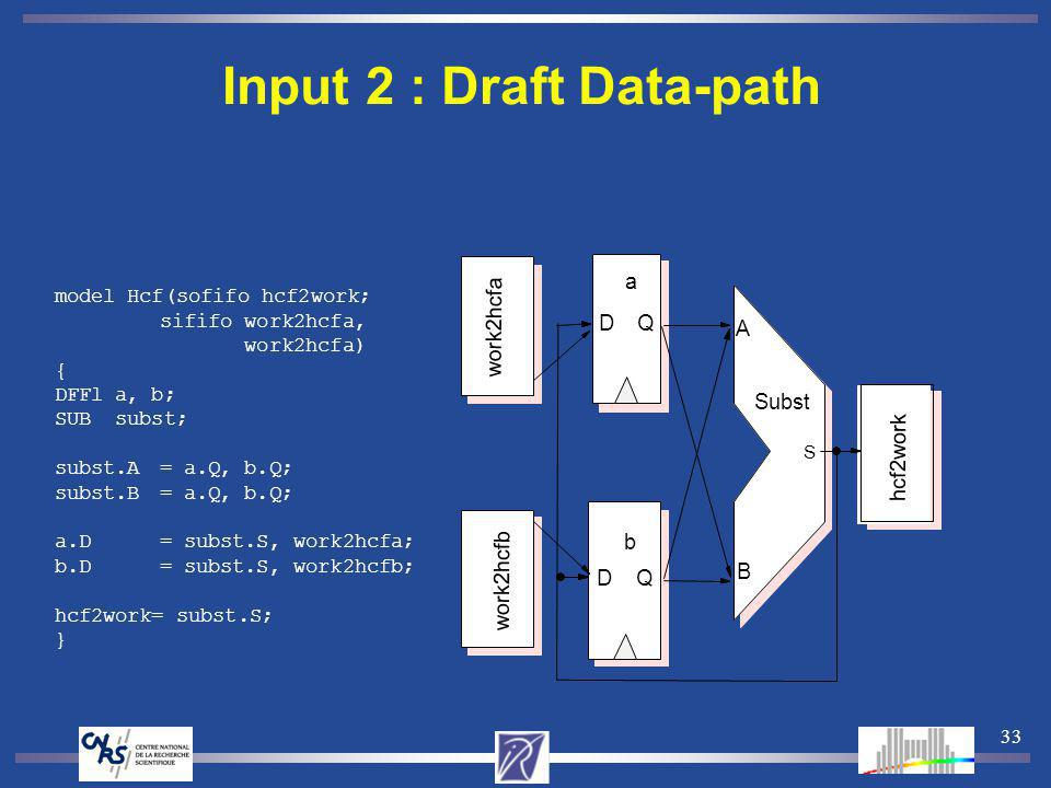 33 Input 2 : Draft Data-path S b QD a DQ Subst A B work2hcfa model Hcf(sofifo hcf2work; sififo work2hcfa, work2hcfa) { DFFl a, b; SUB subst; subst.A= a.Q, b.Q; subst.B= a.Q, b.Q; a.D= subst.S, work2hcfa; b.D= subst.S, work2hcfb; hcf2work= subst.S; } work2hcfb hcf2work
