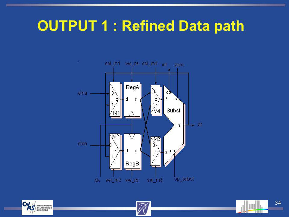 34 OUTPUT 1 : Refined Data path