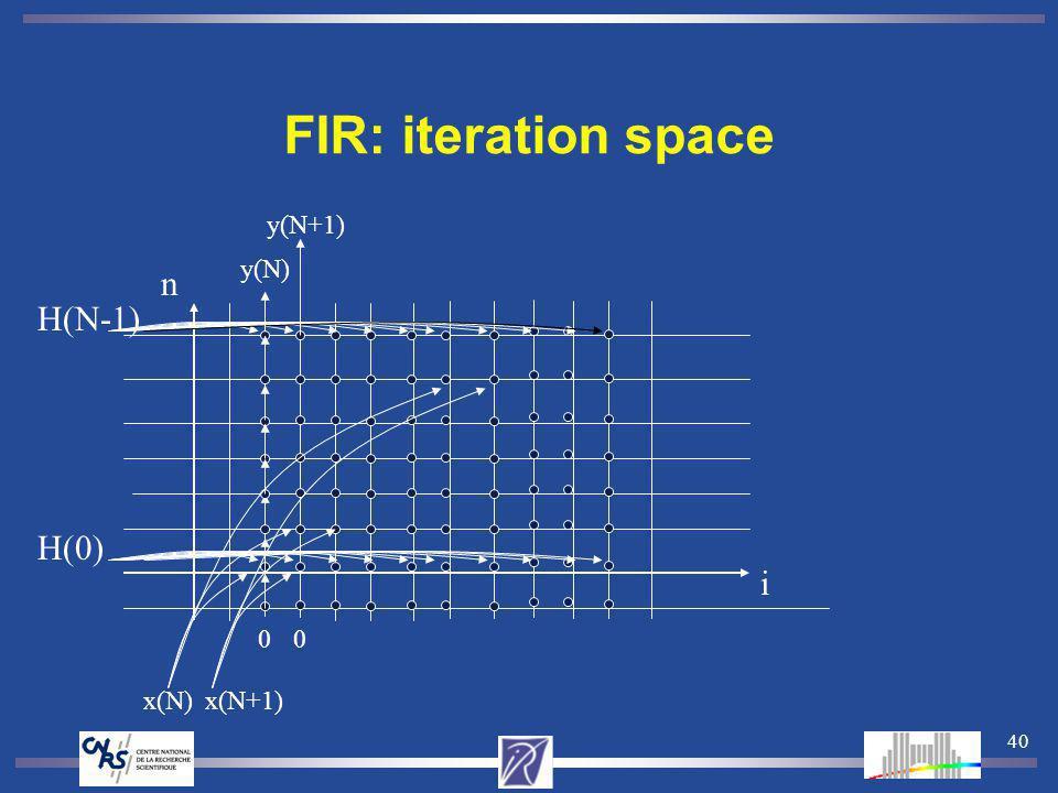 40 FIR: iteration space H(N-1) H(0) y(N) y(N+1) 00 x(N)x(N+1) i n