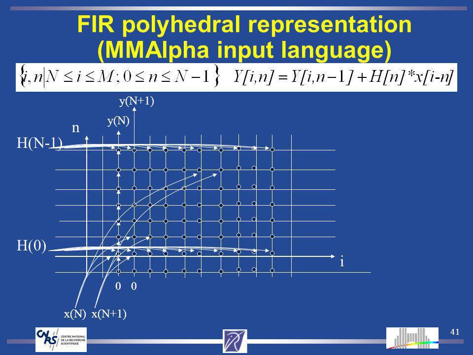 41 FIR polyhedral representation (MMAlpha input language) H(N-1) H(0) y(N) y(N+1) 00 x(N)x(N+1) i n