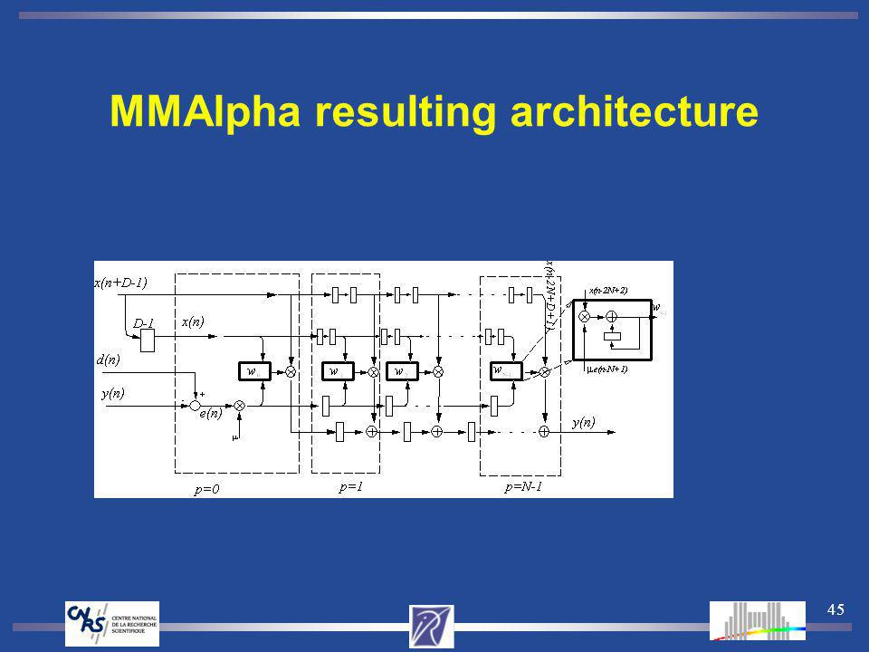 45 MMAlpha resulting architecture