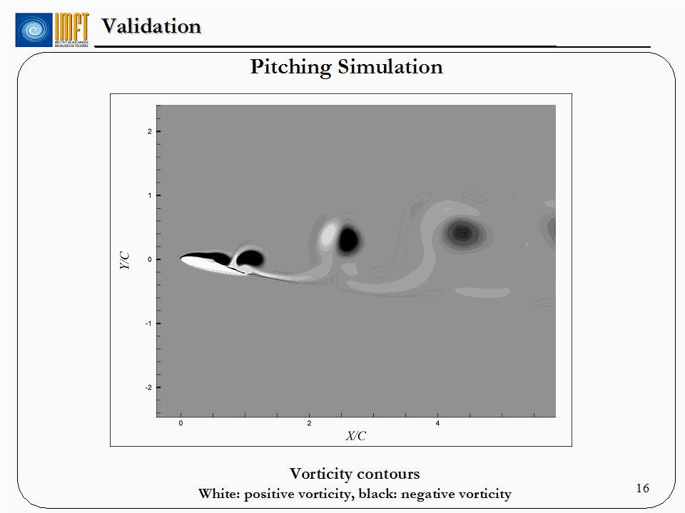 16Validation Pitching Simulation Vorticity contours White: positive vorticity, black: negative vorticity