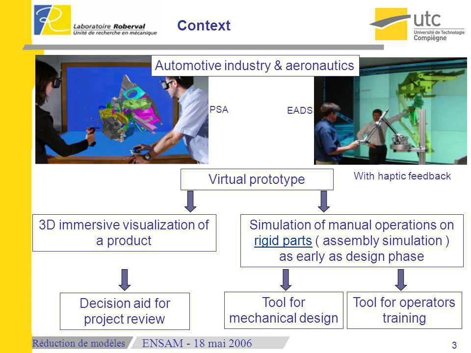 Réduction de modèles 18 mai 2006ENSAM - Context Virtual prototype Decision aid for project review 3D immersive visualization of a product Tool for mechanical design Simulation of manual operations on rigid parts ( assembly simulation ) as early as design phase Automotive industry & aeronautics With haptic feedback Tool for operators training PSA EADS 3